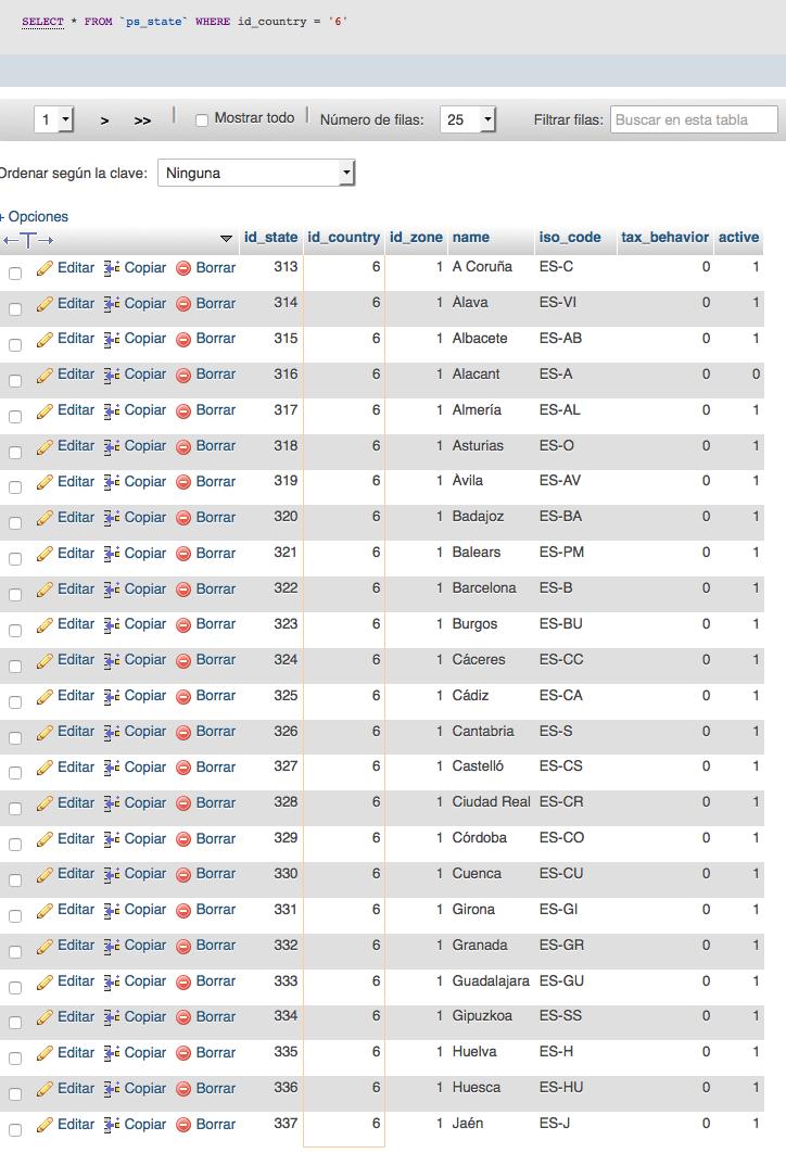 Resultado consulta base de datos prestashop sobre las Provincias Españolas